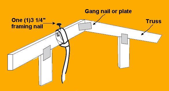 Gang Nail Truss Plates Nail Ftempo